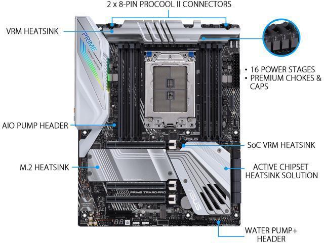 Asus Prime TRX40-Pro ATX sTRX4 Motherboard