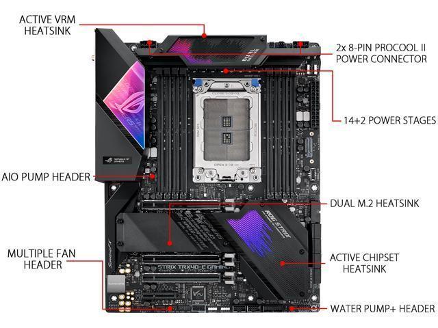 Asus ROG Strix TRX40-E Gaming ATX sTRX4 Motherboard